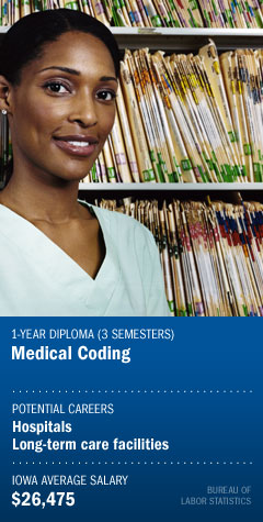 Program : Medical Coding