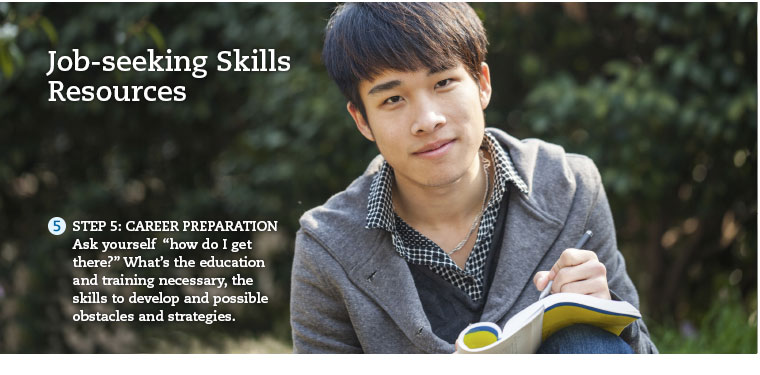 I know what I want to do. Job-seeking skills workshop.