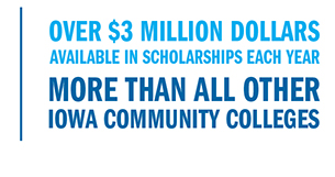 Over $3 million dollars available in scholarships each year - more than all other Iowa community colleges