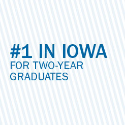 Number 1 in Iowa for two-year graduates.
