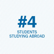 Number 4 in students studying abroad